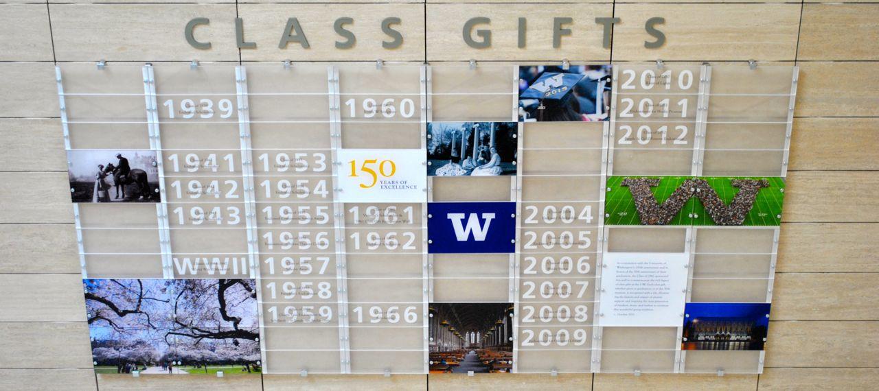 HUB Class Gifts Wall